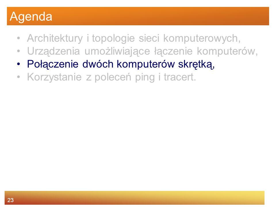 Agenda Architektury i topologie sieci komputerowych,