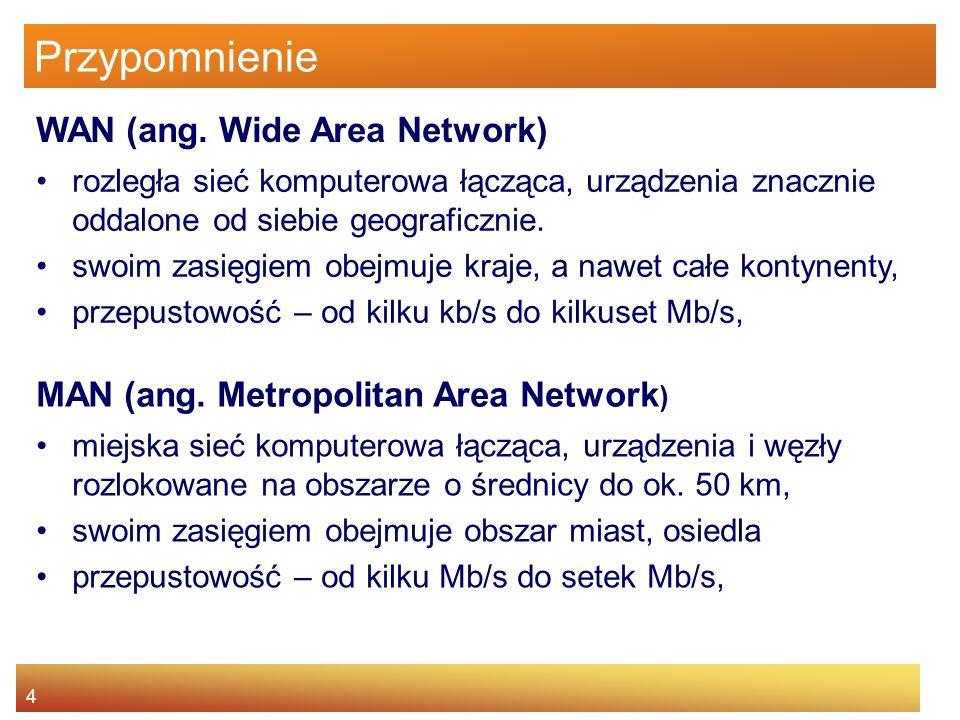Przypomnienie WAN (ang. Wide Area Network)