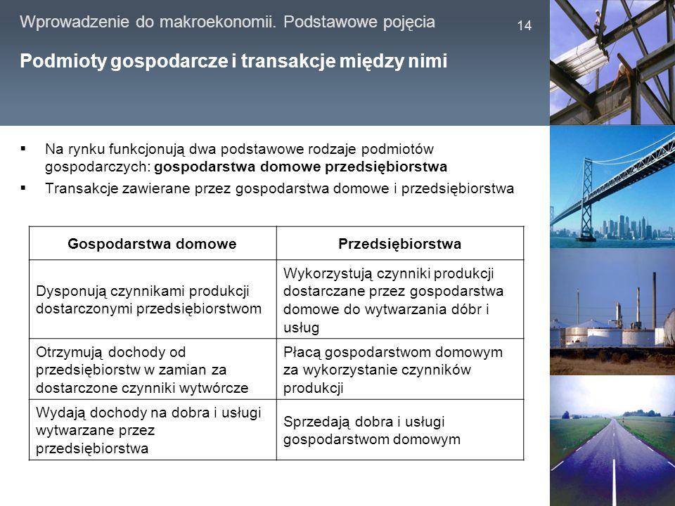 Podmioty gospodarcze i transakcje między nimi