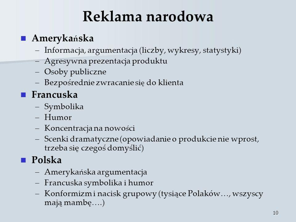 Reklama narodowa Amerykańska Francuska Polska