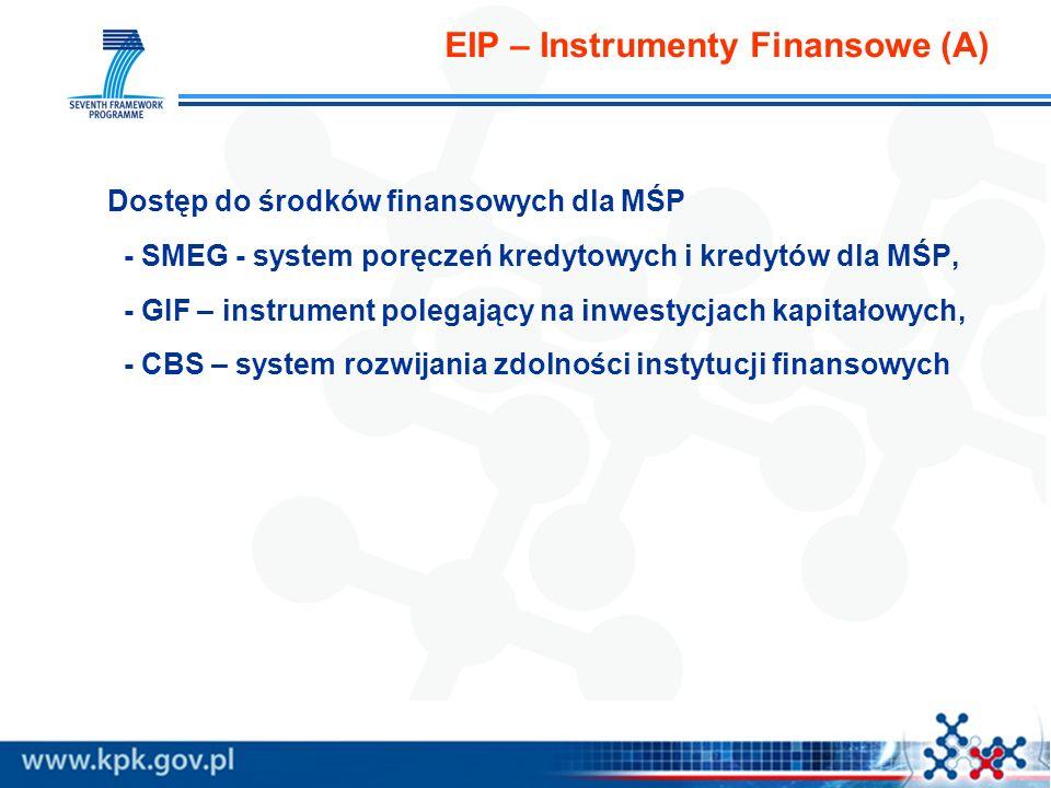 EIP – Instrumenty Finansowe (A)