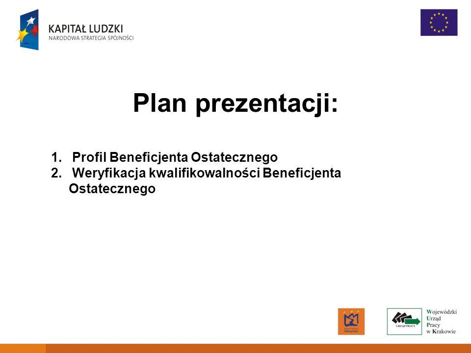 Plan prezentacji: Profil Beneficjenta Ostatecznego