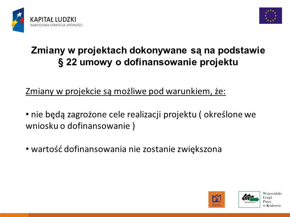 Zmiany w projektach dokonywane są na podstawie § 22 umowy o dofinansowanie projektu