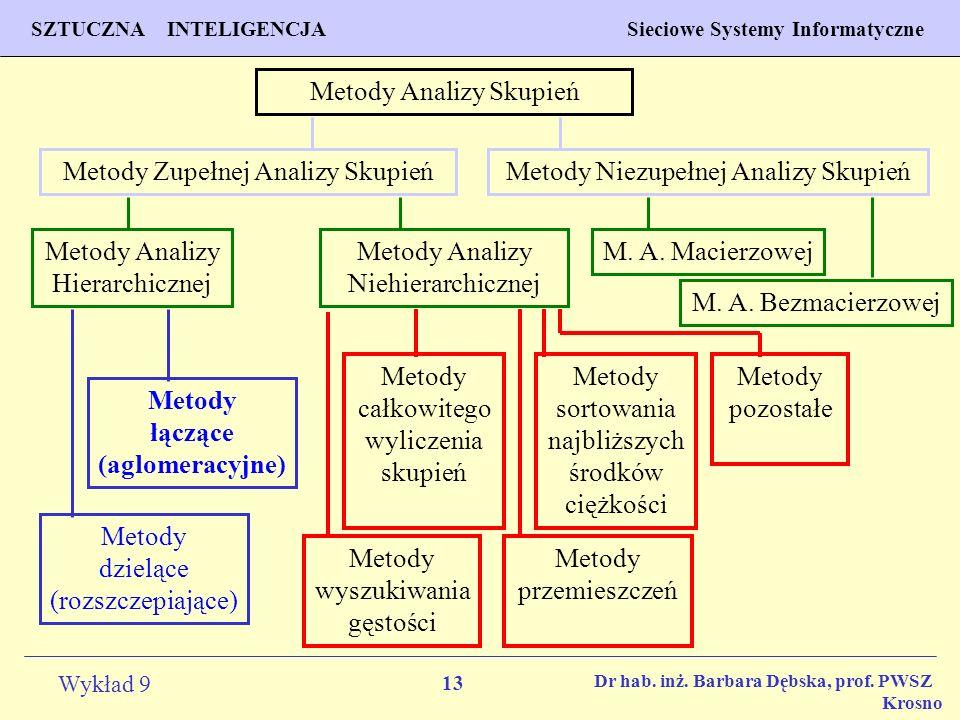 Metody łączące (aglomeracyjne)