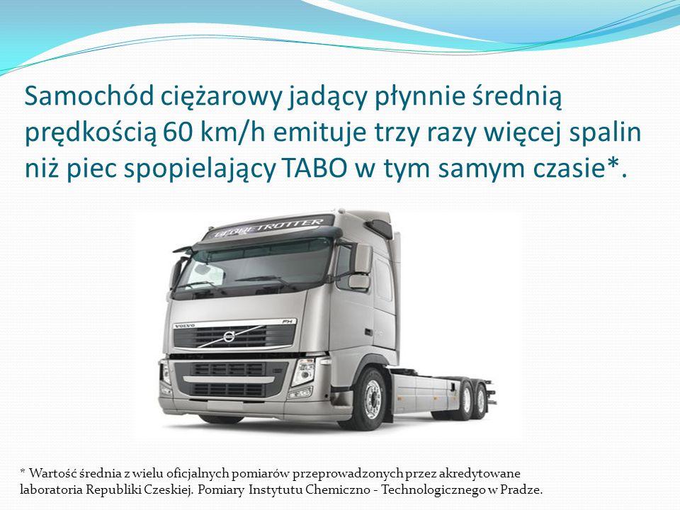 Samochód ciężarowy jadący płynnie średnią prędkością 60 km/h emituje trzy razy więcej spalin niż piec spopielający TABO w tym samym czasie*.