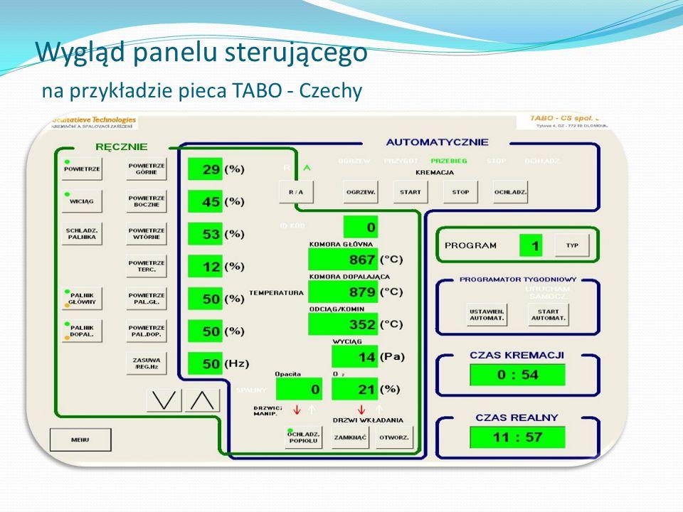 Wygląd panelu sterującego na przykładzie pieca TABO - Czechy