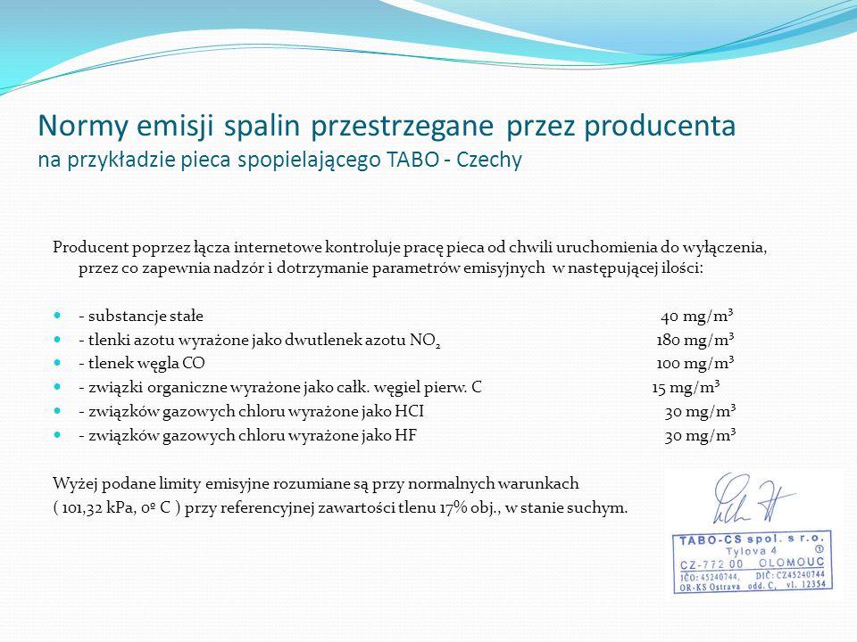 Normy emisji spalin przestrzegane przez producenta na przykładzie pieca spopielającego TABO - Czechy