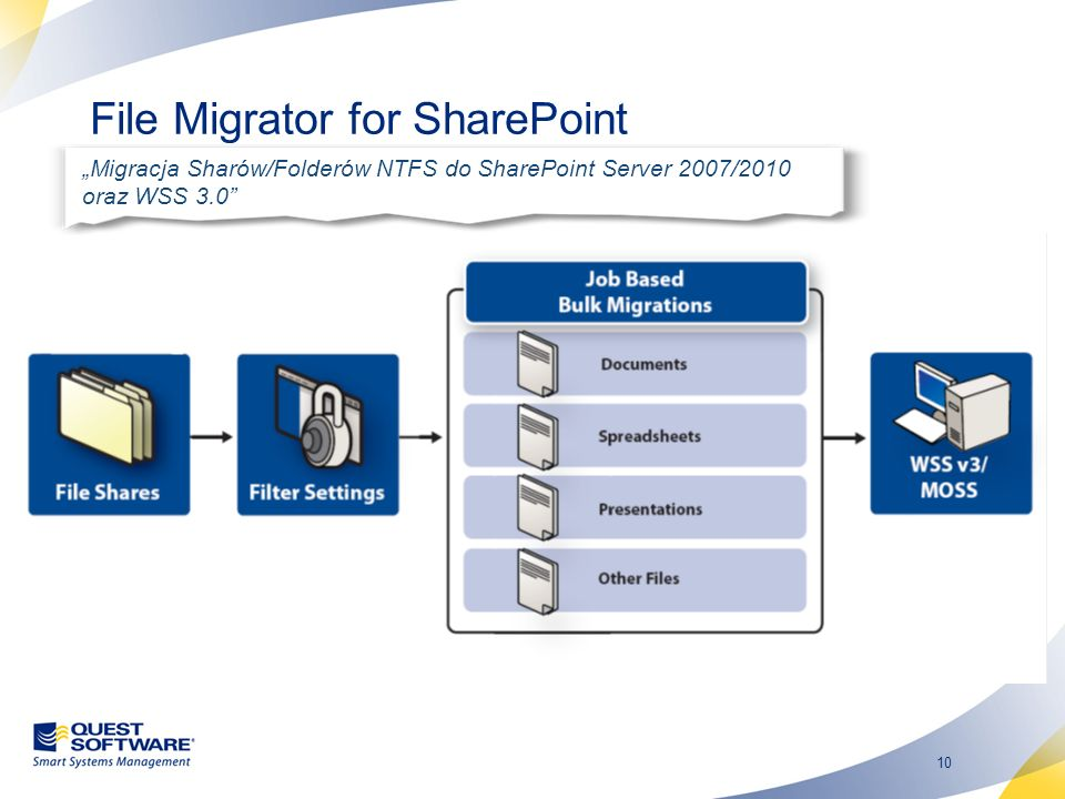 File Migrator for SharePoint
