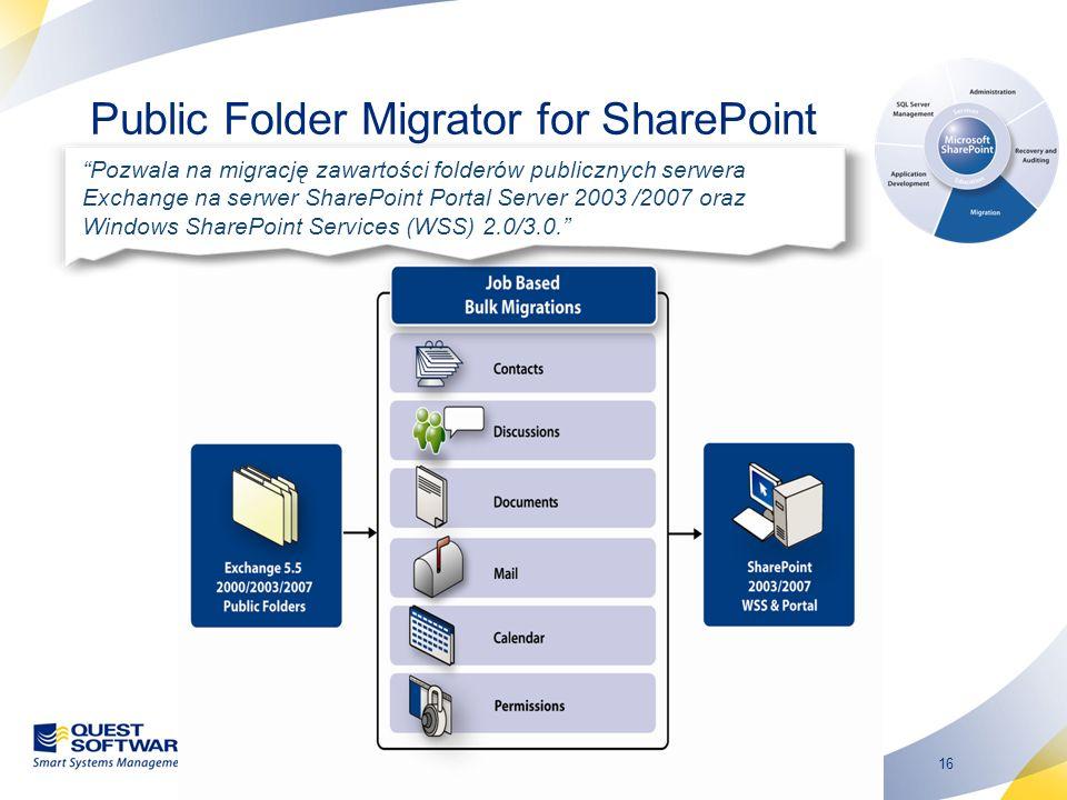 Public Folder Migrator for SharePoint
