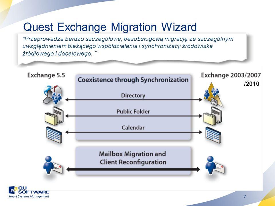 Quest Exchange Migration Wizard