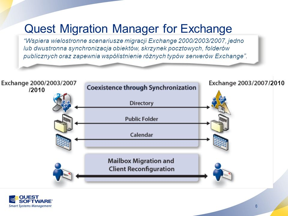 Quest Migration Manager for Exchange