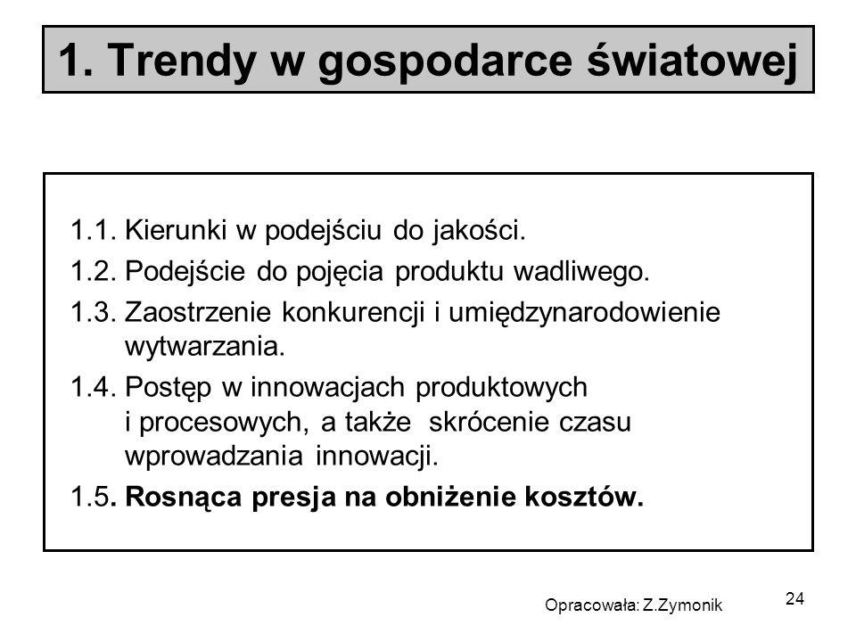 1. Trendy w gospodarce światowej