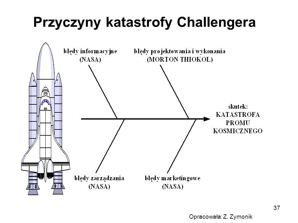 Przyczyny katastrofy Challengera