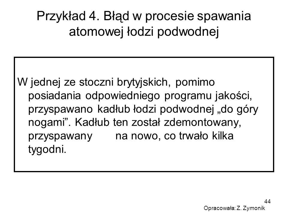 Przykład 4. Błąd w procesie spawania atomowej łodzi podwodnej
