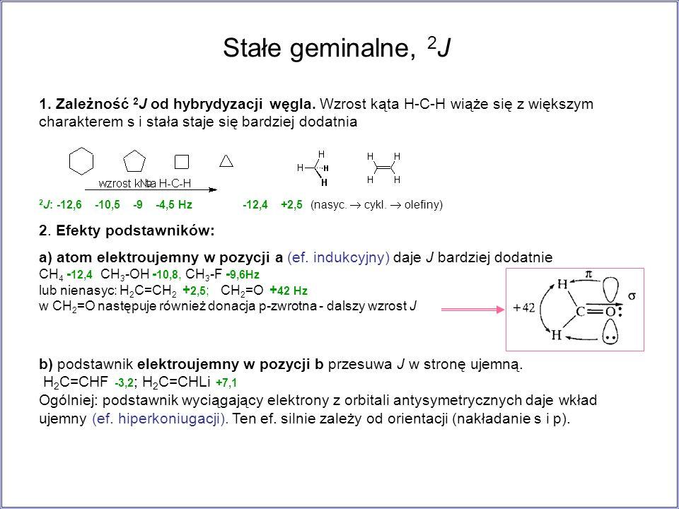 Stałe geminalne, 2J 1. Zależność 2J od hybrydyzacji węgla. Wzrost kąta H-C-H wiąże się z większym charakterem s i stała staje się bardziej dodatnia.