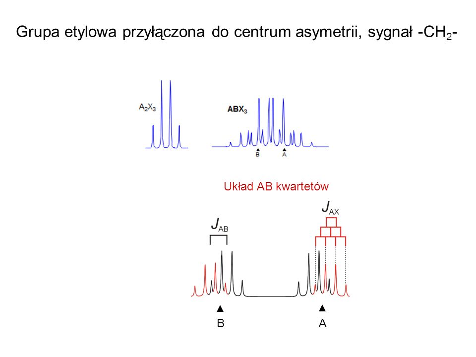 Grupa etylowa przyłączona do centrum asymetrii, sygnał -CH2-