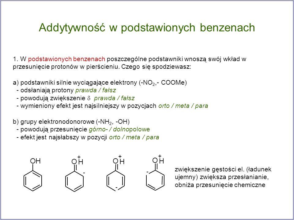 Addytywność w podstawionych benzenach