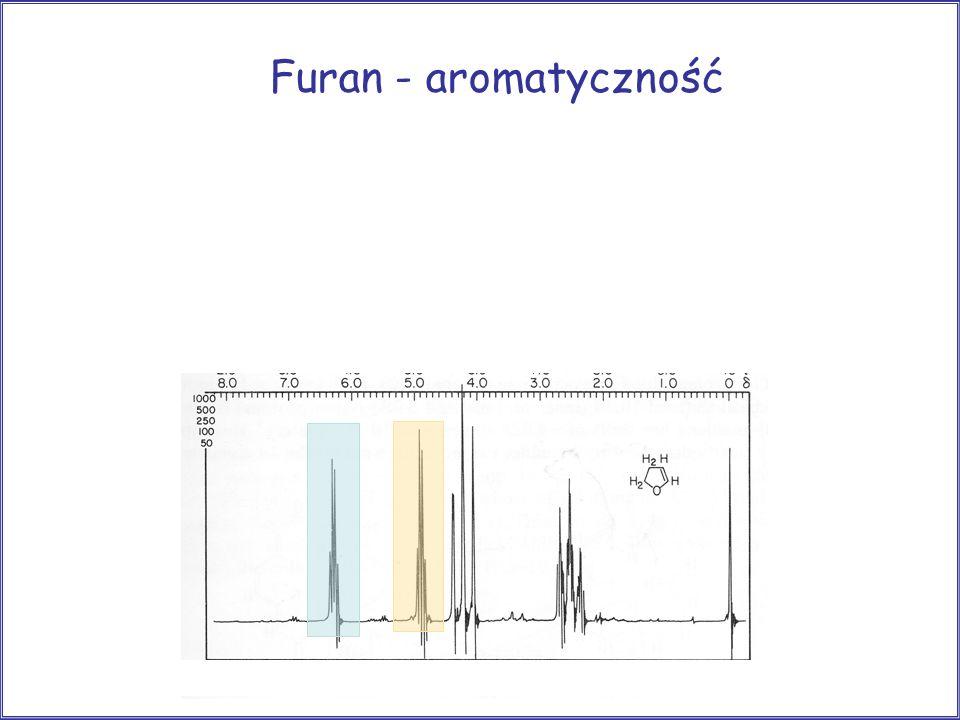 Furan - aromatyczność