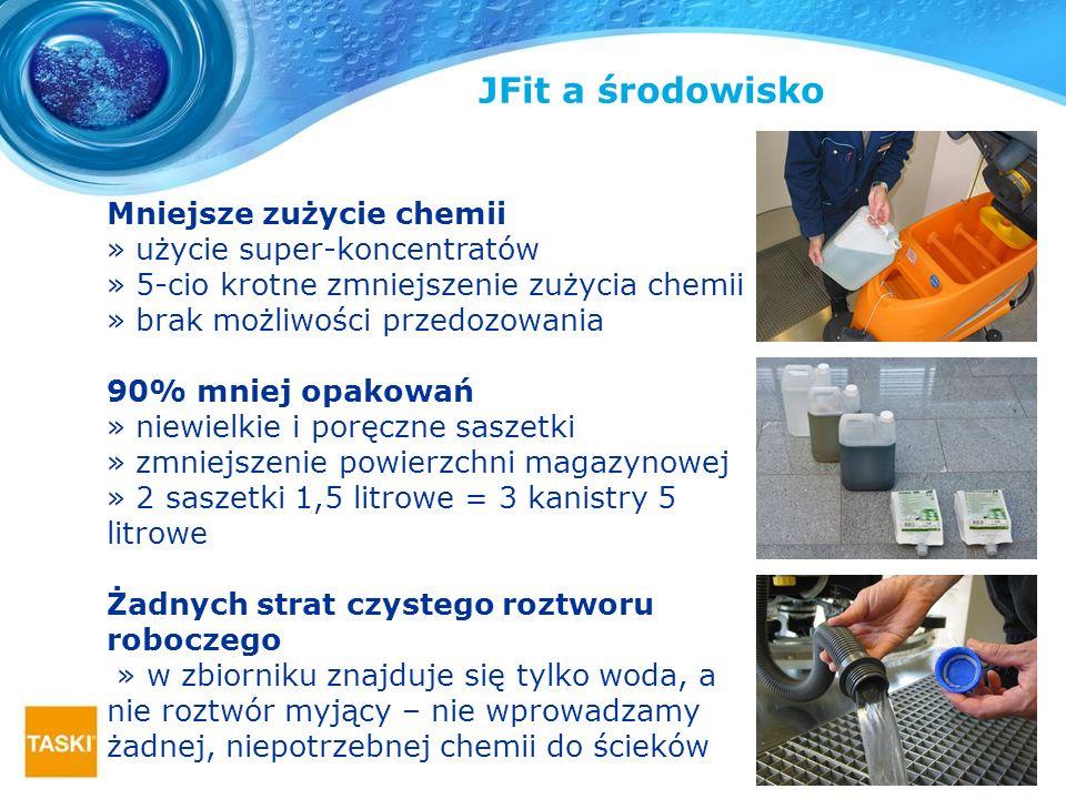 JFit a środowisko Mniejsze zużycie chemii » użycie super-koncentratów