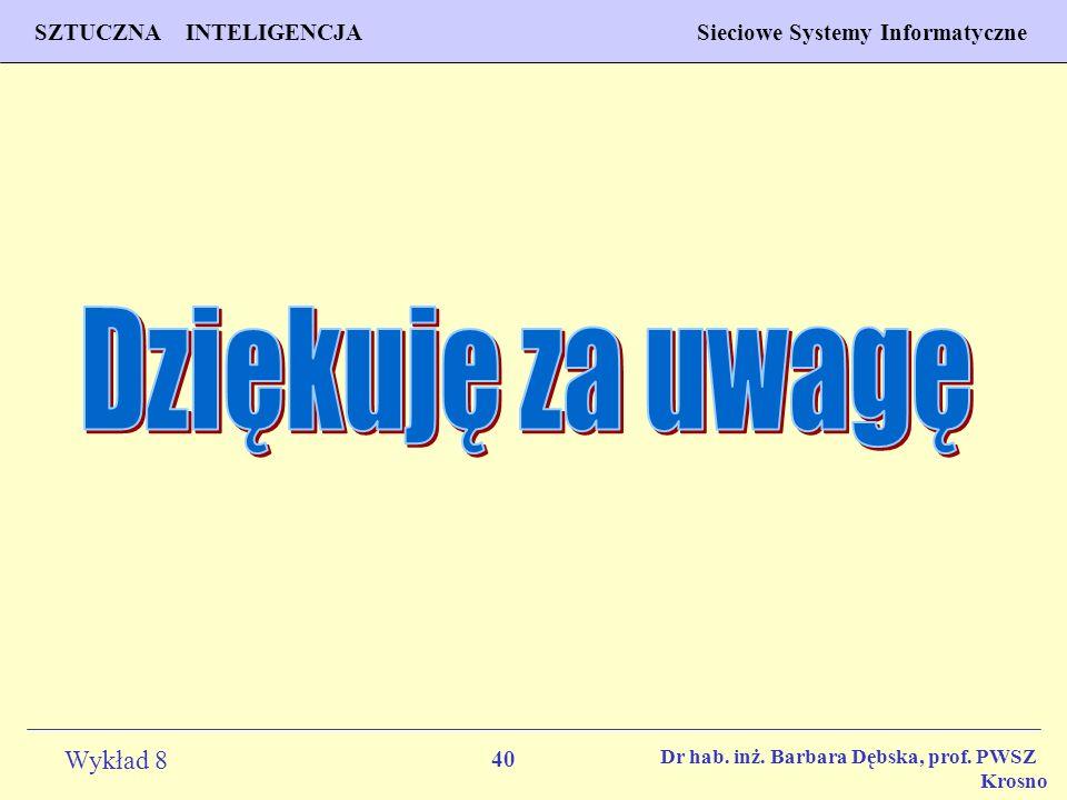 Dziękuję za uwagę Dr hab. inż. Barbara Dębska, prof. PWSZ Krosno