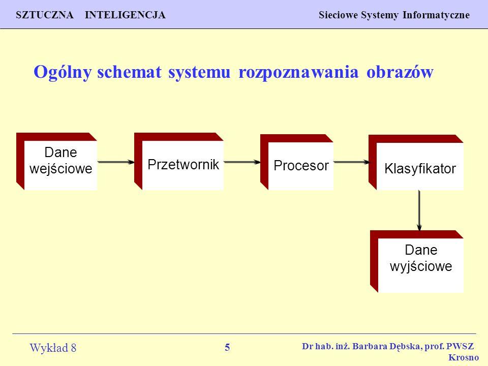 Ogólny schemat systemu rozpoznawania obrazów