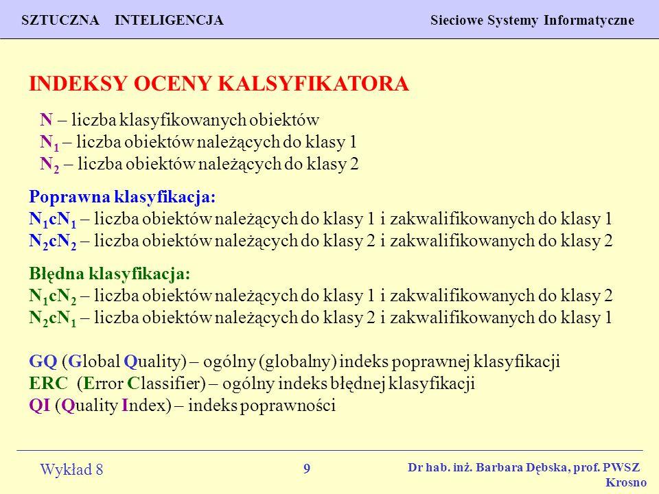 INDEKSY OCENY KALSYFIKATORA