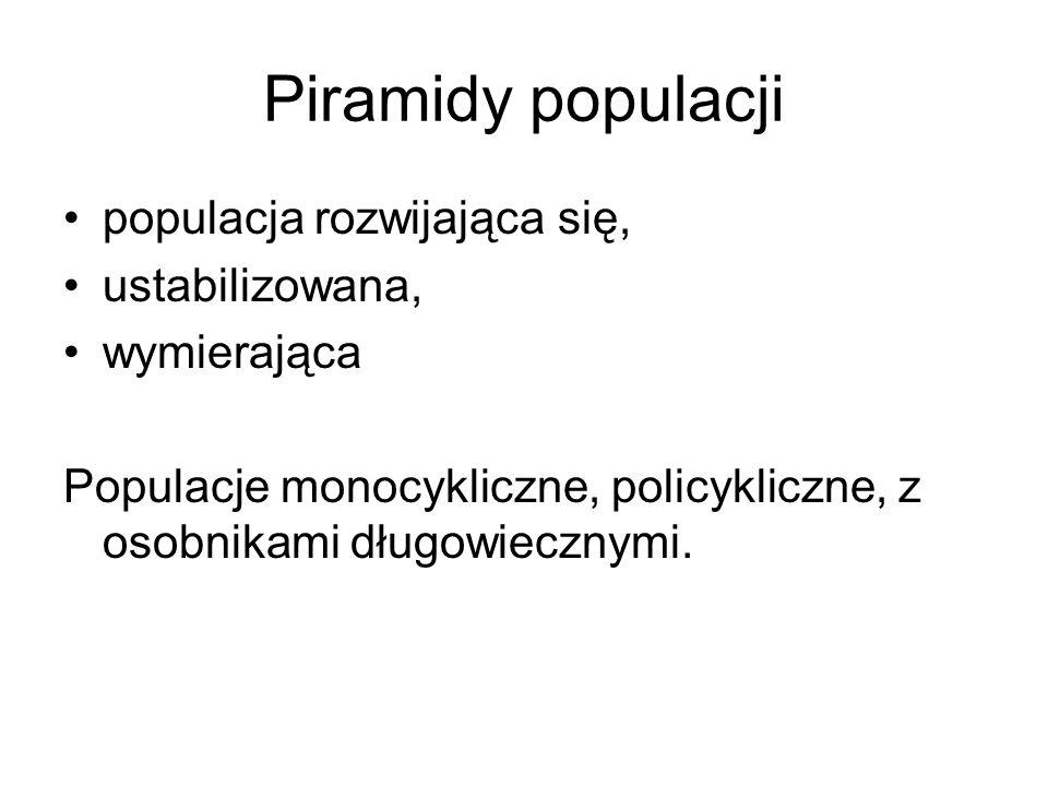 Piramidy populacji populacja rozwijająca się, ustabilizowana,