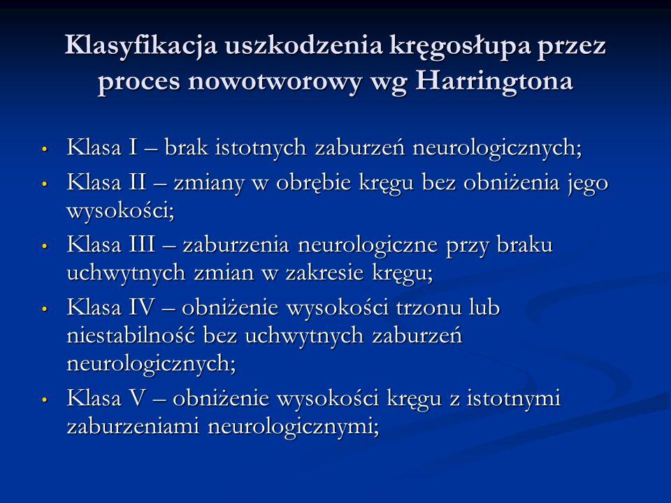 Klasyfikacja uszkodzenia kręgosłupa przez proces nowotworowy wg Harringtona