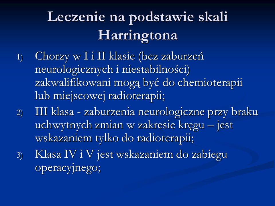 Leczenie na podstawie skali Harringtona