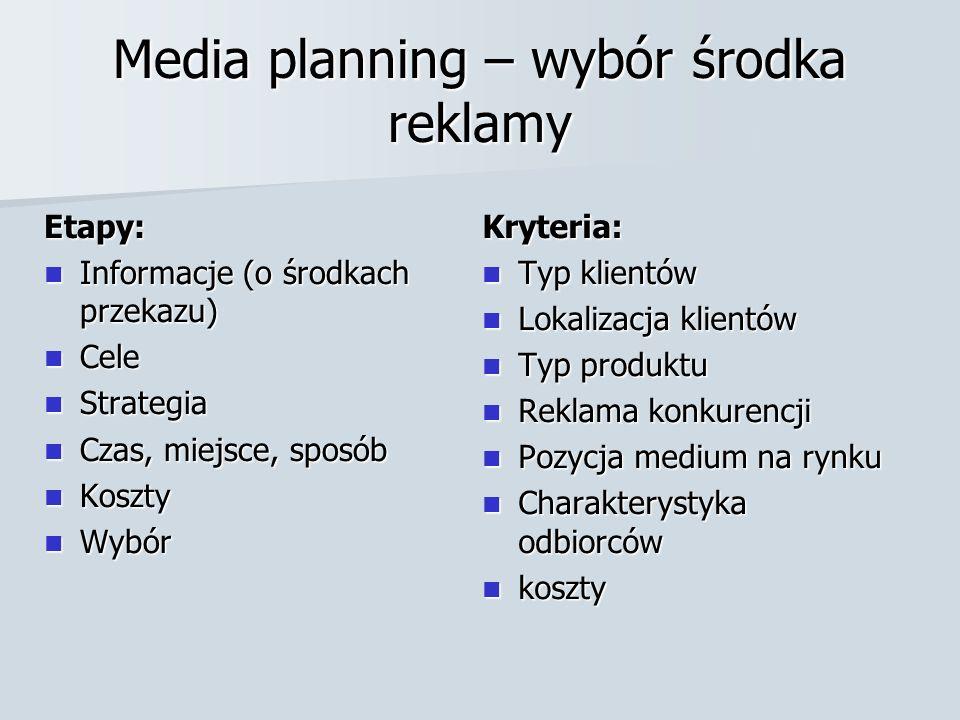 Media planning – wybór środka reklamy