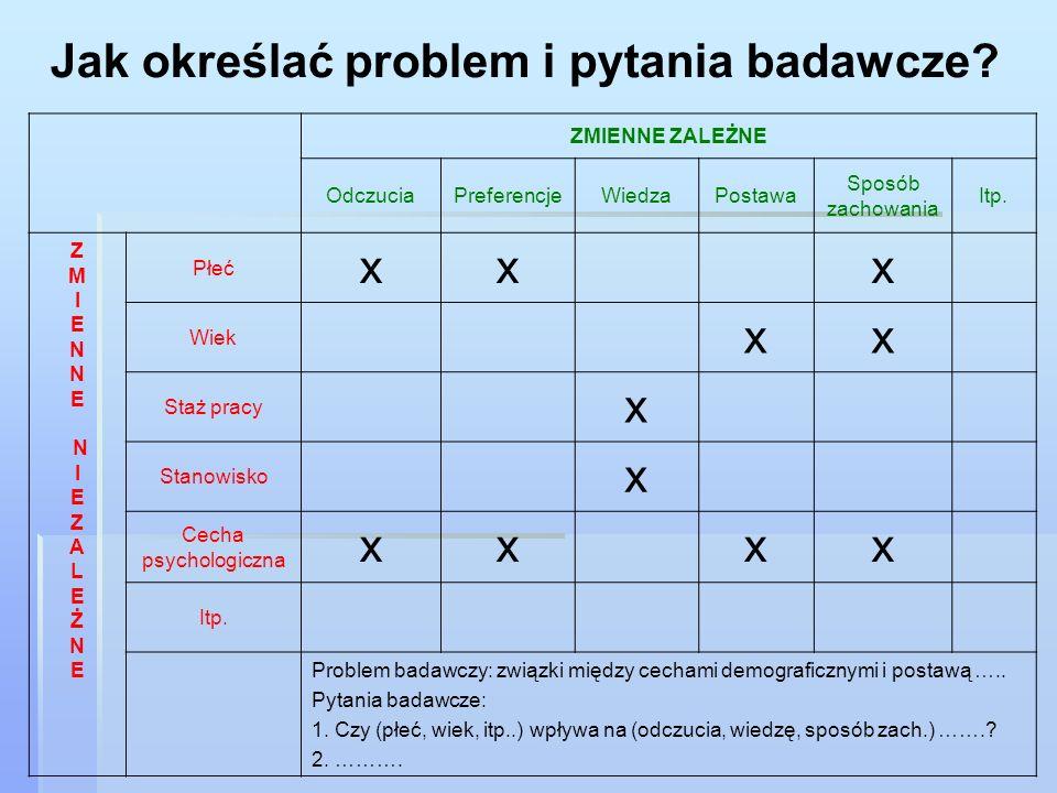 Jak określać problem i pytania badawcze