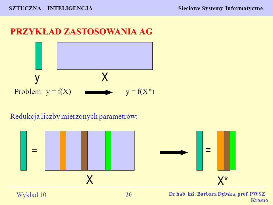 y X = = X X* PRZYKŁAD ZASTOSOWANIA AG Problem: y = f(X) y = f(X*)