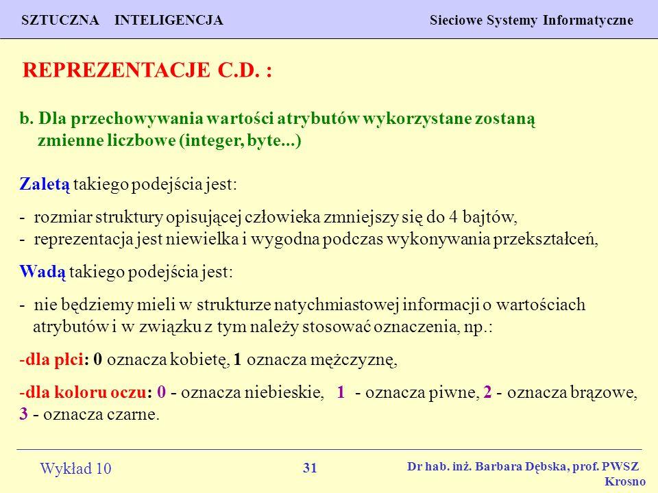 REPREZENTACJE C.D. : b. Dla przechowywania wartości atrybutów wykorzystane zostaną zmienne liczbowe (integer, byte...)
