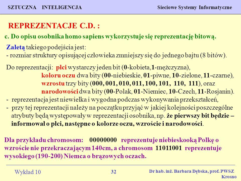 REPREZENTACJE C.D. :c. Do opisu osobnika homo sapiens wykorzystuje się reprezentację bitową.