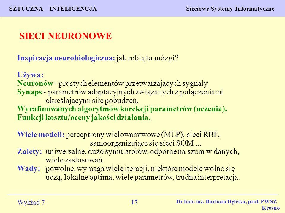 SIECI NEURONOWE Inspiracja neurobiologiczna: jak robią to mózgi