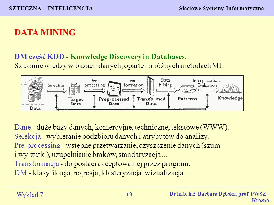 DATA MINING DM część KDD - Knowledge Discovery in Databases.