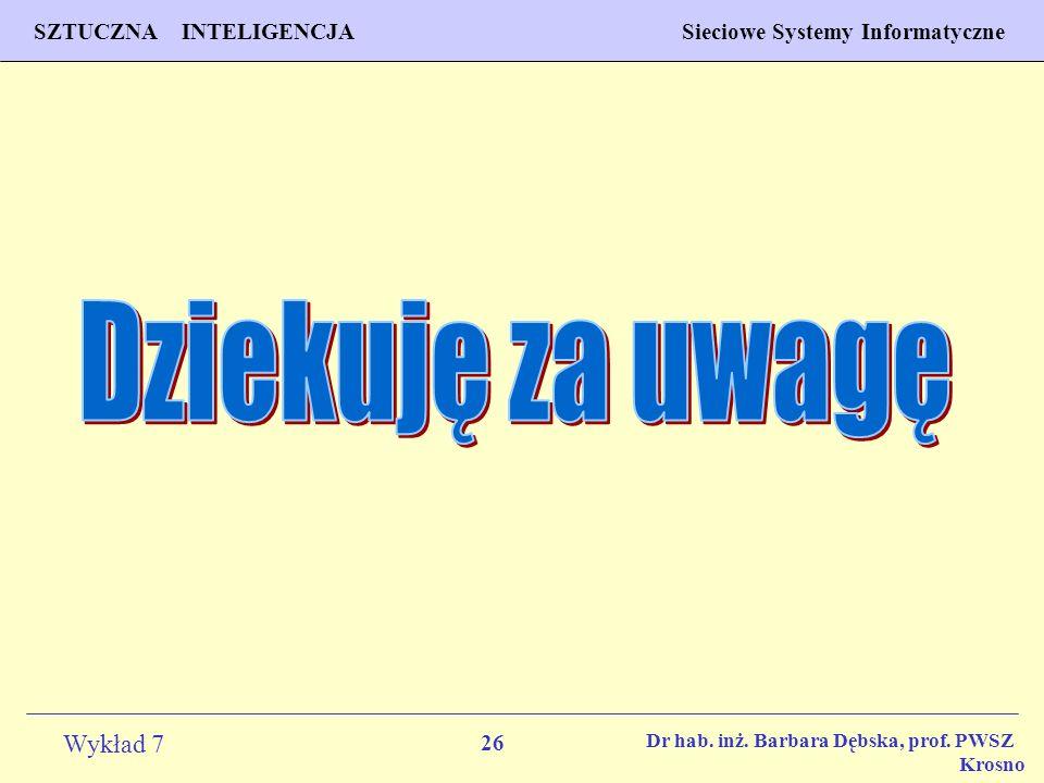 Dziekuję za uwagę Dr hab. inż. Barbara Dębska, prof. PWSZ Krosno