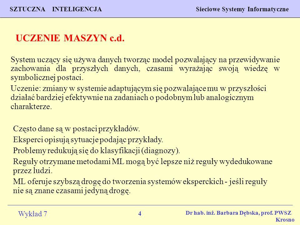 UCZENIE MASZYN c.d.