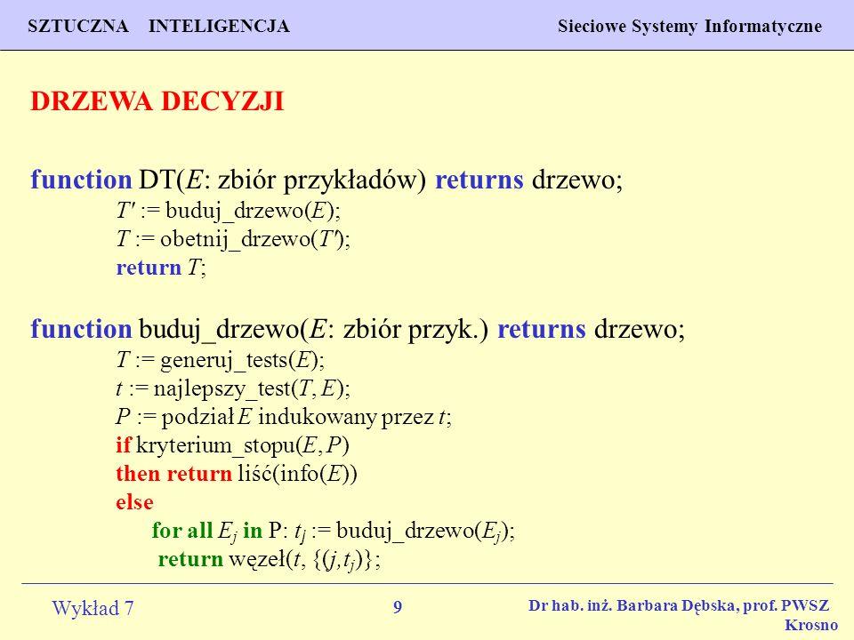 function DT(E: zbiór przykładów) returns drzewo;