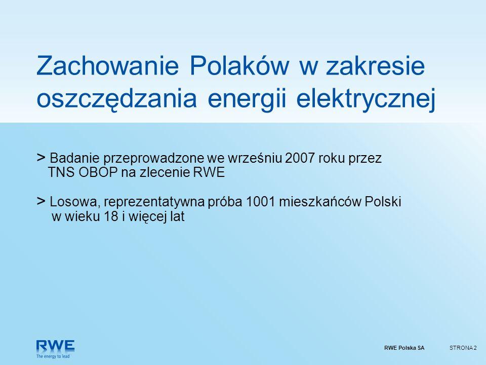 Zachowanie Polaków w zakresie oszczędzania energii elektrycznej