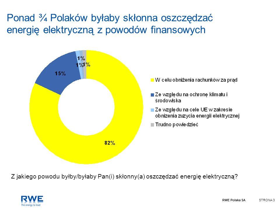 Ponad ¾ Polaków byłaby skłonna oszczędzać energię elektryczną z powodów finansowych