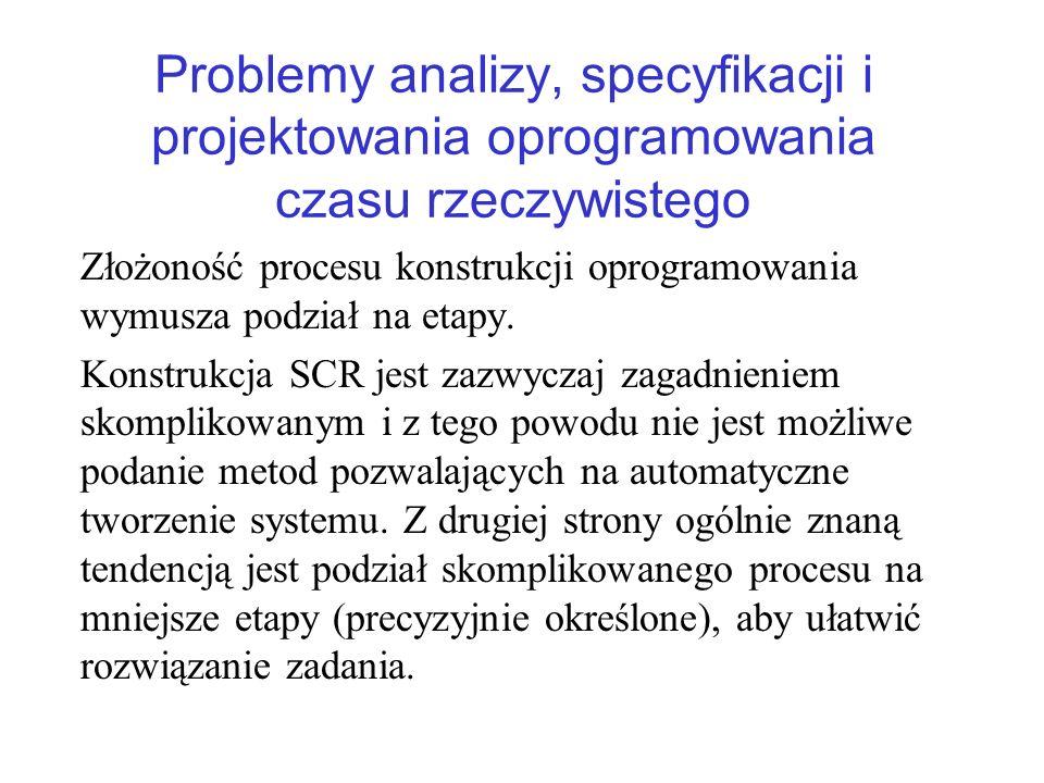 Problemy analizy, specyfikacji i projektowania oprogramowania czasu rzeczywistego