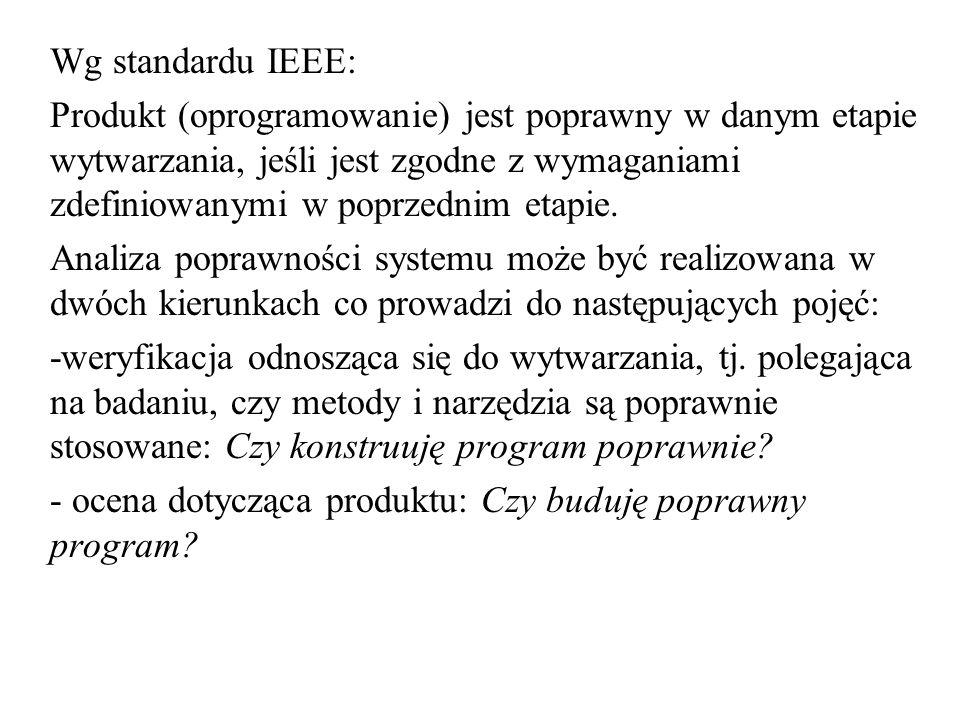 Wg standardu IEEE: