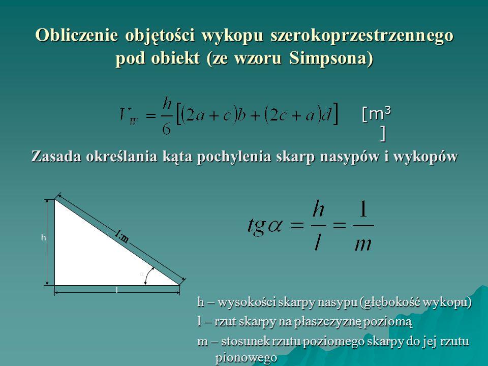 Obliczenie objętości wykopu szerokoprzestrzennego pod obiekt (ze wzoru Simpsona)