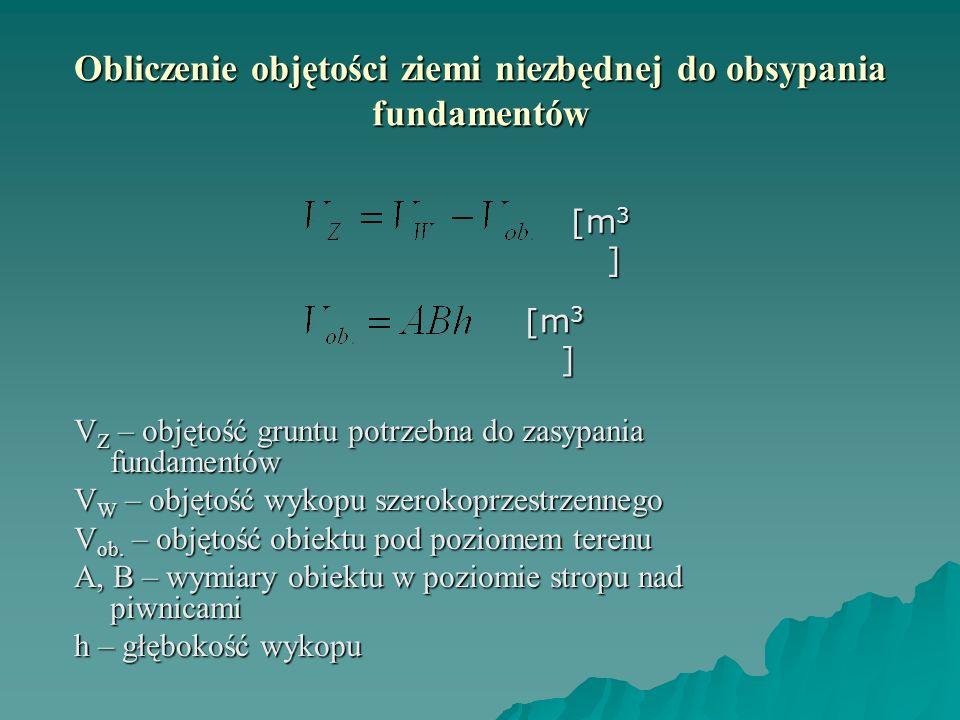Obliczenie objętości ziemi niezbędnej do obsypania fundamentów