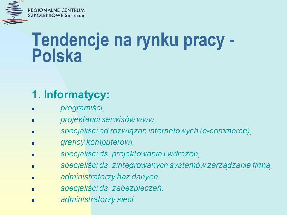 Tendencje na rynku pracy - Polska