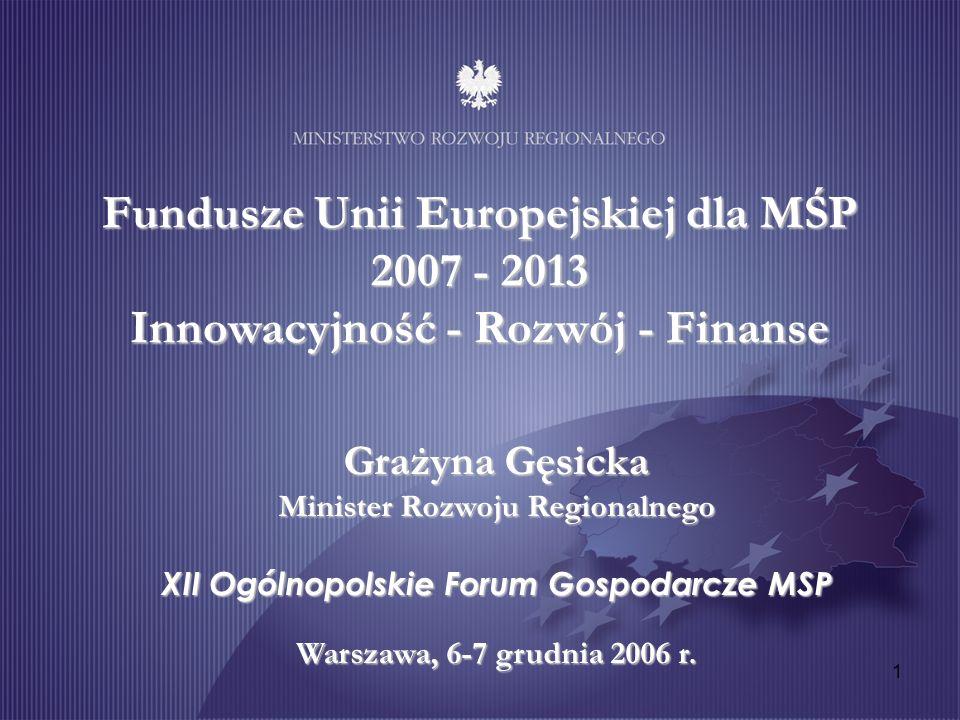 Fundusze Unii Europejskiej dla MŚP 2007 - 2013
