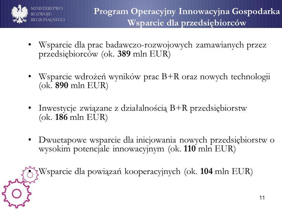 Program Operacyjny Innowacyjna Gospodarka Wsparcie dla przedsiębiorców