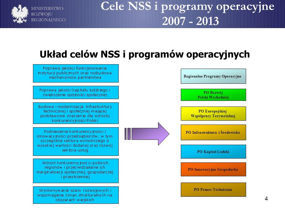 Cele NSS i programy operacyjne 2007 - 2013