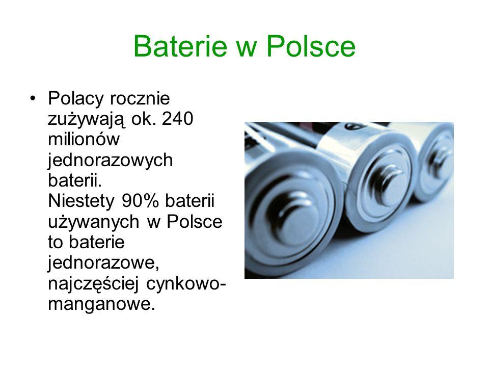 Baterie w Polsce